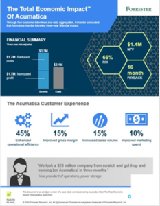 The Total Economic Impact™ Of Acumatica INFOGRAPHIC